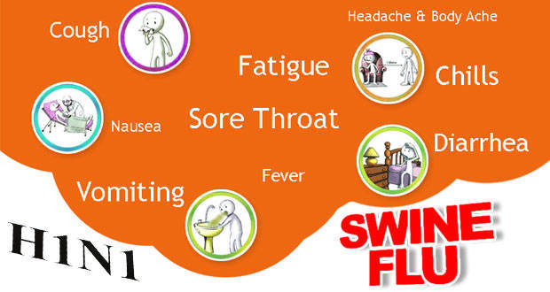 Swine Flu FAQ